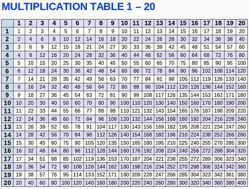 Multiplication Table 1-20