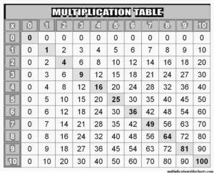 Multiplication Table 1-50
