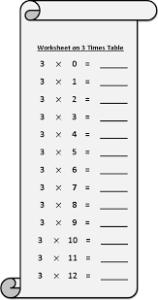 3 Times Table Worksheet