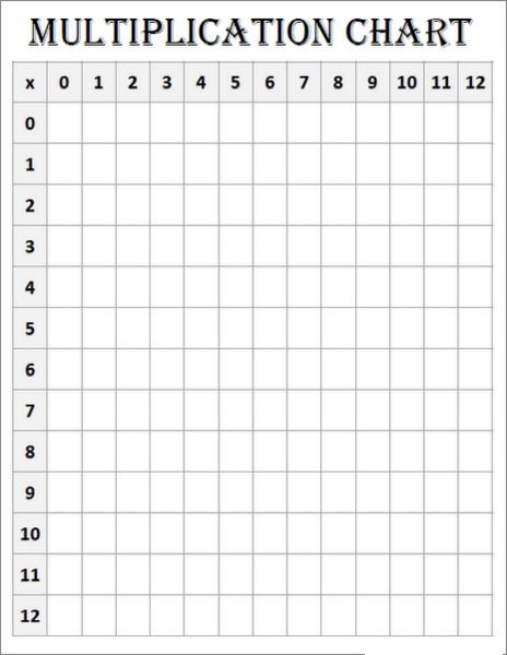 Blank PDF Multiplication Table