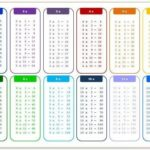 Multiplication Table 1-12 Printable