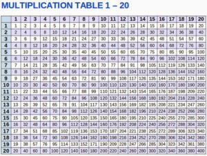 Multiplication Table 1 to 20 Printable