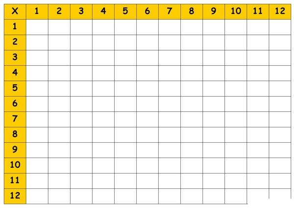 Fill in the Blank Multiplication Table