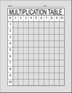 Multiplication 1 to 10 Tables Chart