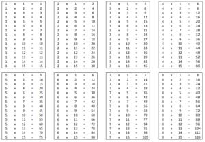 1-15 Multiplication Chart Printable