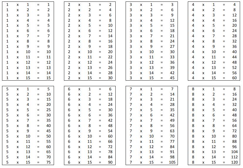 Multiplication Table 1-15 Printable