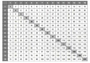1x15 table pdf