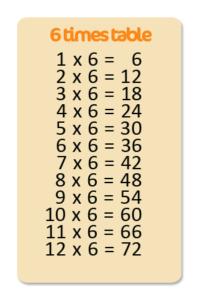 6 Times Table Worksheet