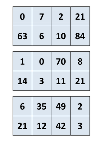 7 Multiplication Table Worksheet