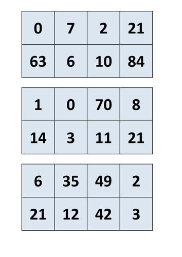 7 Multiplication Table Worksheet