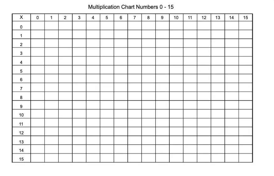 Blank Multiplication Table 1 To 15