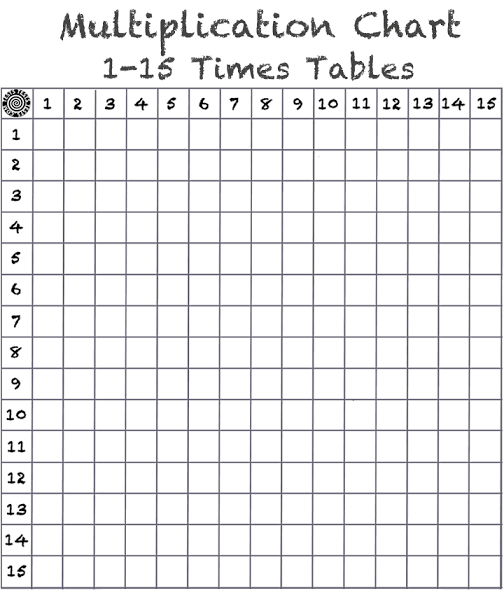 Multiplication Table 1-15 Printable