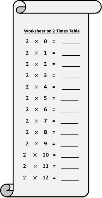 Multiplication Table of 2 Worksheet