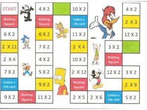 2 Times Table Games