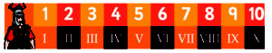 Roman Numerals 1 to 10 Chart