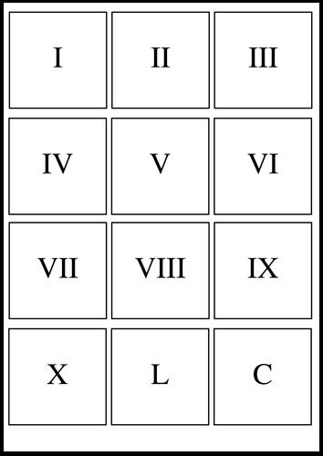 Roman Numerals 1-10 List
