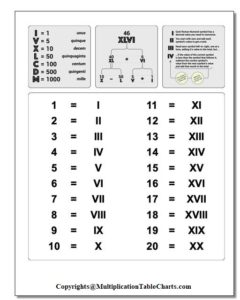 Roman Numerals Chart 1 To 20 Printable