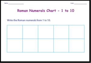 Roman Numbers Table Chart 1 to 10 Worksheet