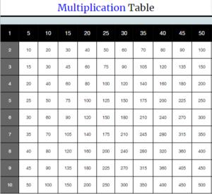 Printable Multiplication Table 1 To 50