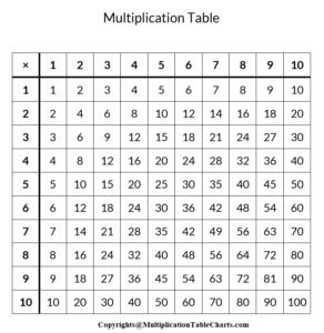 Times Table Grid Printable 5×5
