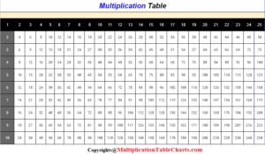 Multiplication Chart 1-25