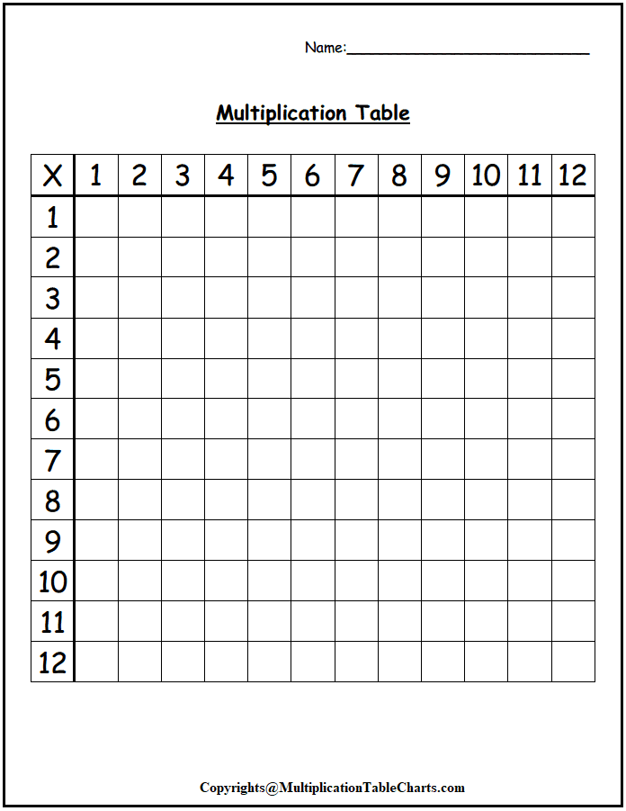 Multiplication Chart 10×10 Blank
