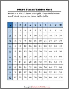 Times Table 10×10 Printable