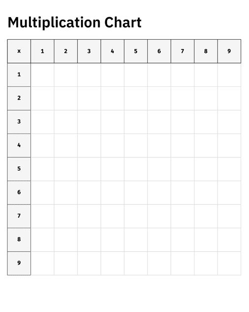 Multiplication Chart 9×9 Blank