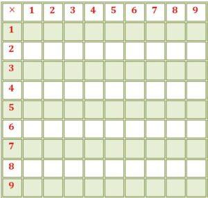 Times Table Grid Printable 9×9