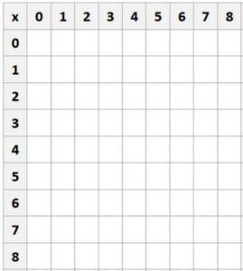 Multiplication Chart 8×8 Worksheet