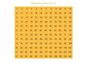 12 By 12 Multiplication Chart pdf