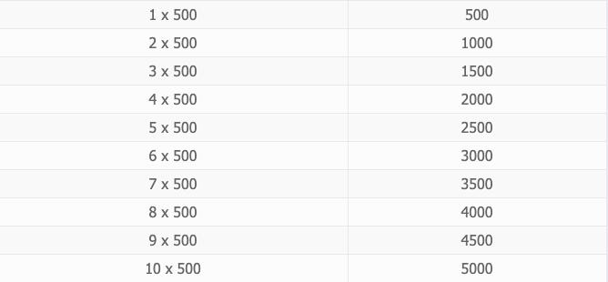 Blank Multiplication Chart Worksheet 1-500