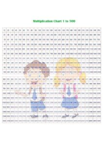 Multiplication Chart 1 500 pdf