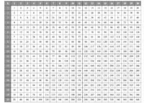 Multiplication Chart 20×20 1 pdf