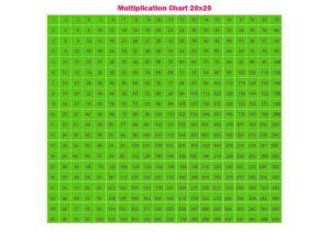 Multiplication Chart Grid 20×20 pdf