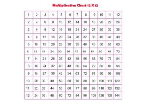 Multiplication Table 12×12 pdf