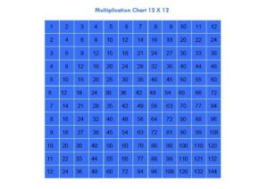 Multiplication Table Grid 12×12 pdf