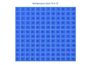 Multiplication Table Grid 12×12 pdf