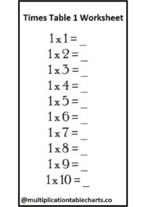 Multiplication Chart 1 Worksheet pdf