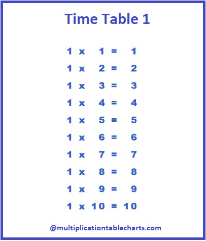 Times Table 1 Chart