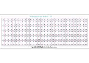 Multiplication Table 1 30 pdf